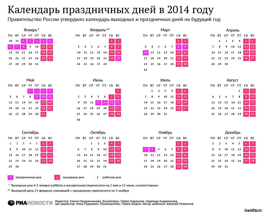 Предлагается выходные дни 6 и 7 января (суббота и воскресенье), совпадающие с нерабочими праздничными